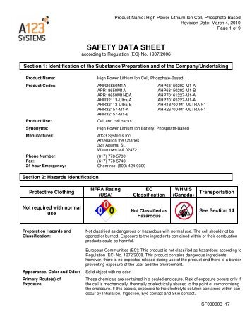 SAFETY DATA SHEET - Air Techniques, Inc.