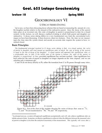 Lecture 10: Geochronology VI: U-Th decay series dating