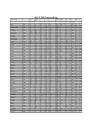 BLUP-index för hingstar 2001 - Smelink