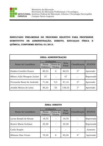 Resultado Preliminar - Instituto Federal Farroupilha