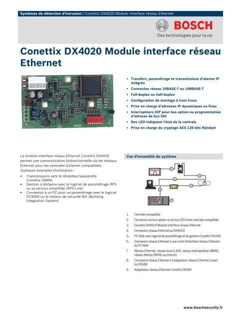 Conettix DX4020 Module interface réseau Ethernet - SERIE