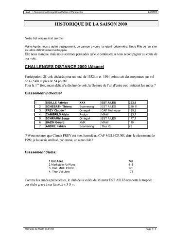 Historique LAVL : saison 2000 - Ligue d'Alsace de vol libre