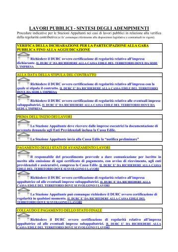 lavori pubblici - sintesi degli adempimenti - Sup.usl12.toscana.it