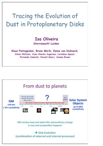 Tracing the Evolution of Dust in Protoplanetary Disks