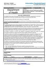 Diagnostics Waiting Times Census Data Set - Information