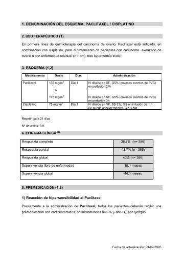 1. DENOMINACIÓN DEL ESQUEMA: PACLITAXEL / CISPLATINO 3 ...
