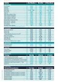 Retford Leisure Centre - Page 2