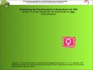 Entwicklung des Frauenstudiums in Deutschland seit 1908