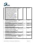 SERC RSSC Meeting Minutes (03-20-13) WebEx.pdf - SERC Home ... - Page 2