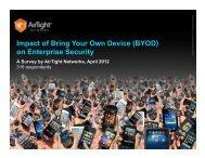 AirTight BYOD Survey April 2012 - AirTight Networks