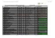 ERKENNING opleidingen voor ESF per 19 nov2009 - SBCM