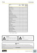 Pneumatic cylinders - Wiltec - Page 2