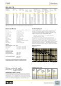 Pneumatic cylinders - Wiltec - Page 7