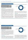 Lettre d'information 2012 S1 - Haussmann Patrimoine - Page 5