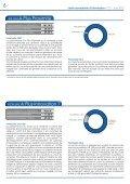 Lettre d'information 2012 S1 - Haussmann Patrimoine - Page 6