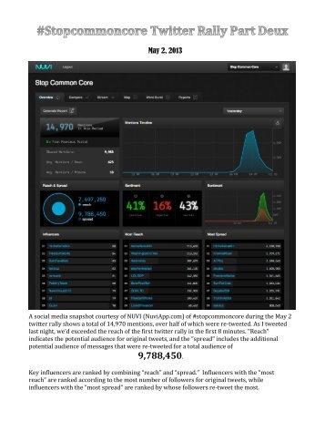 analysis of anti-common-core tweets - Blogs