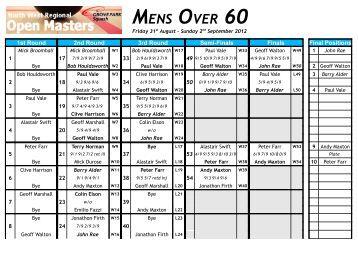 MENS OVER 60 - Grove Park Squash Club
