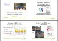 Energie et Bâtiment - BiSol