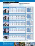 Brush Servomotor Product Guide - Page 3