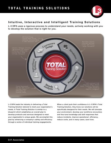 TOTAL TRAINING SOLUTIONS - L-3 DPA