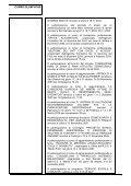 Vidotti Elisa - Medio Friuli - Page 4
