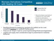 Biomass Derivatives Competitive with Heating Oil Costs. - EERE