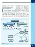 trattamento endoscopico delle lesioni iatrogene e stenosi ... - Sied - Page 5