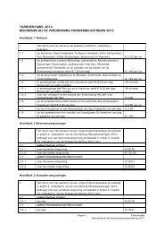 tarieventabel 2012 behorende bij de verordening ... - Gemeente Hoorn