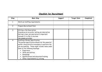 Checklist for Recruitment - Young Southampton