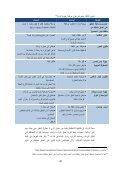 كفاءة استعمال المياه في الزراعة - AFED - Page 6