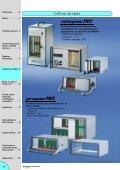 Habillage électronique - Page 2