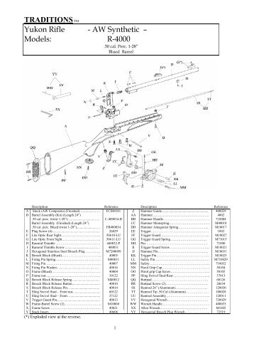 TRADITIONSTM Yukon Rifle - AW Synthetic – Models: R ... - Ardesa