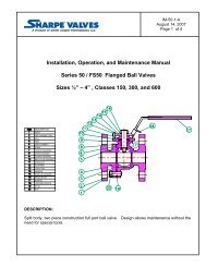 Installation, Operation, and Maintenance Manual ... - Sharpe® Valves