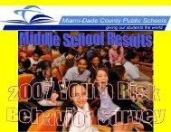 Grade - Office of Program Evaluation - Miami-Dade County Public ...