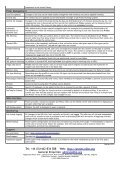 ProtexLite for Virtual Appliances – DATASHEET - E2BN Protex - Page 2