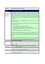 UMS 24 İlişkili Taraflar İle İlgili Açıklamalar ... - Denetimnet.Net