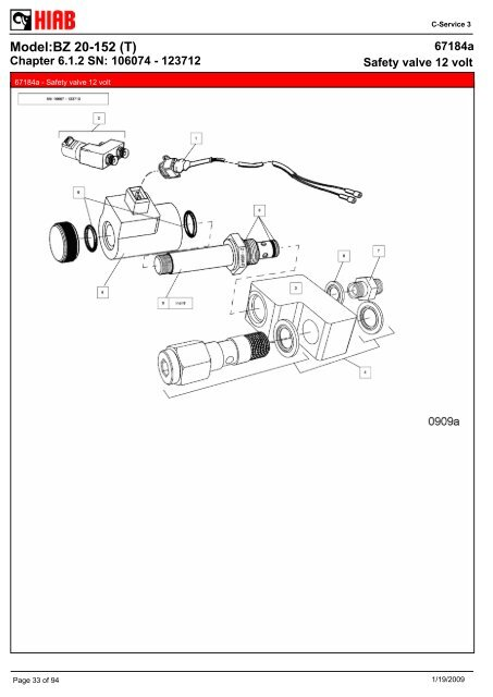 SPARE-PARTS BOOK BZ 20-152 (T) Model: - Hiab AS