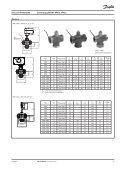Zawory grzybkowe VRB 3, VRG 3 - Danfoss - Page 7