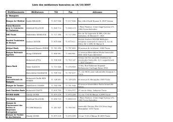 Liste des m.diateurs bancaires au 15 octobre 2007