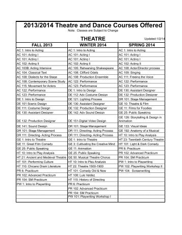a PDF of the 2013 - 2014 Course Offerings - UCSD Theatre & Dance