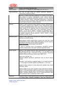 Etiketa [.pdf] - DuPont - Page 2