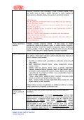 Etiketa [.pdf] - DuPont - Page 4