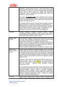 Etiketa [.pdf] - DuPont - Page 6