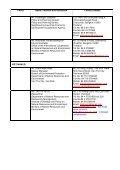 Participants'List-Environment2010-Dec7 - GMS-EOC - Page 4