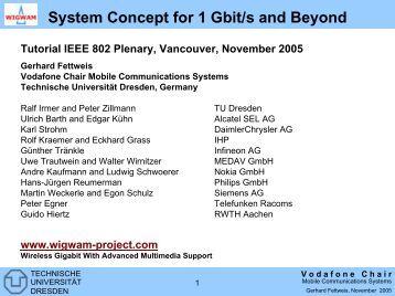project 802 lan standards