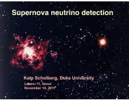 Supernova neutrinos: physics opportunities - KIAS