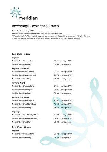Invercargill Residential Rates - Meridian Energy