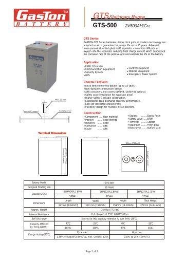 GTS-500 - MTI Systems