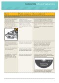 Safe use of angle grinders (PDF 1264kb) - WorkSafe Victoria - Page 2