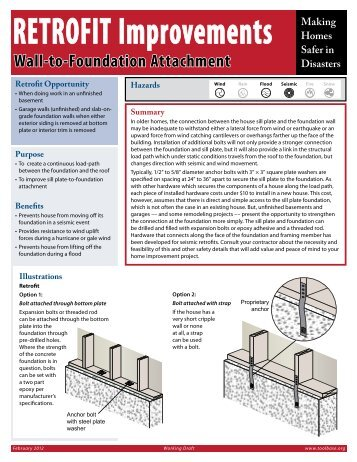 Wall-to-Foundation Attachment